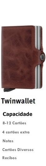 Secrid TwinWallet